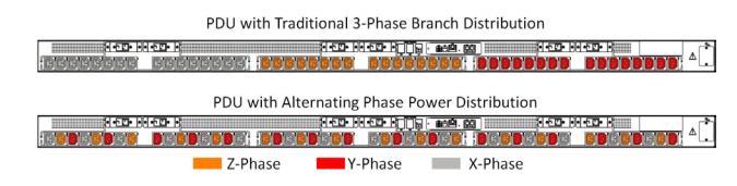 Alternating Phase PDU